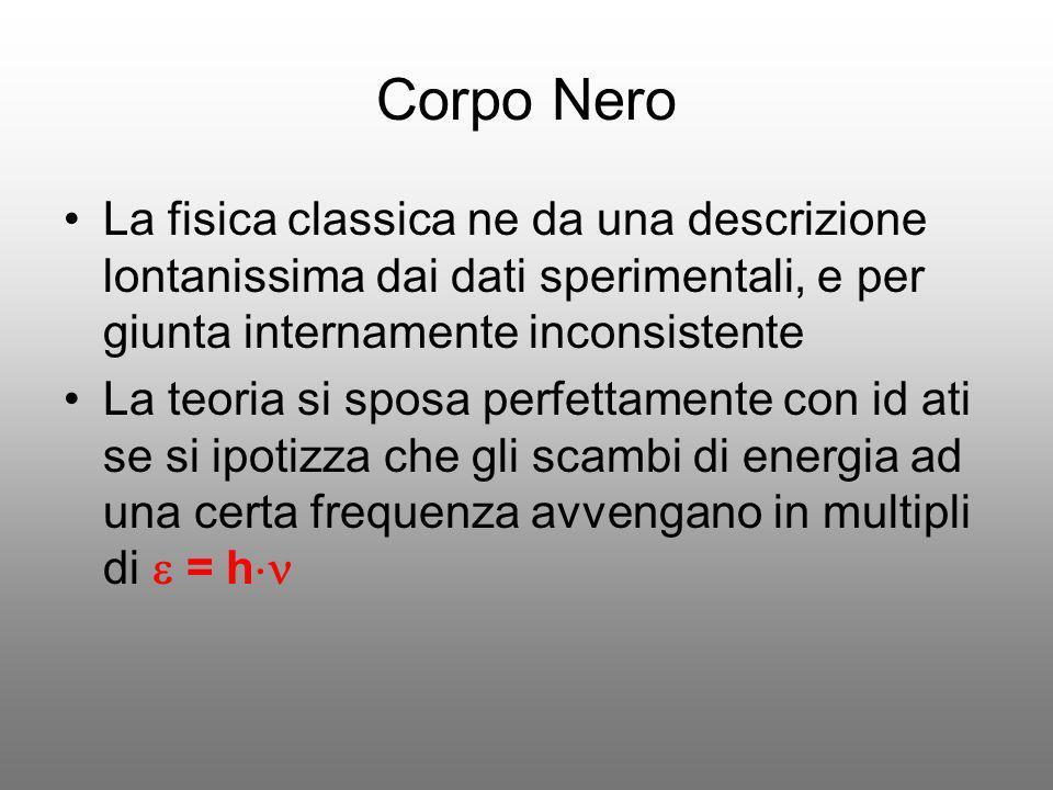 Corpo Nero La fisica classica ne da una descrizione lontanissima dai dati sperimentali, e per giunta internamente inconsistente.