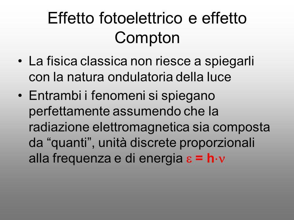 Effetto fotoelettrico e effetto Compton