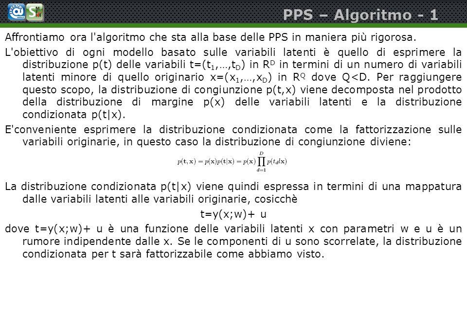 PPS – Algoritmo - 1