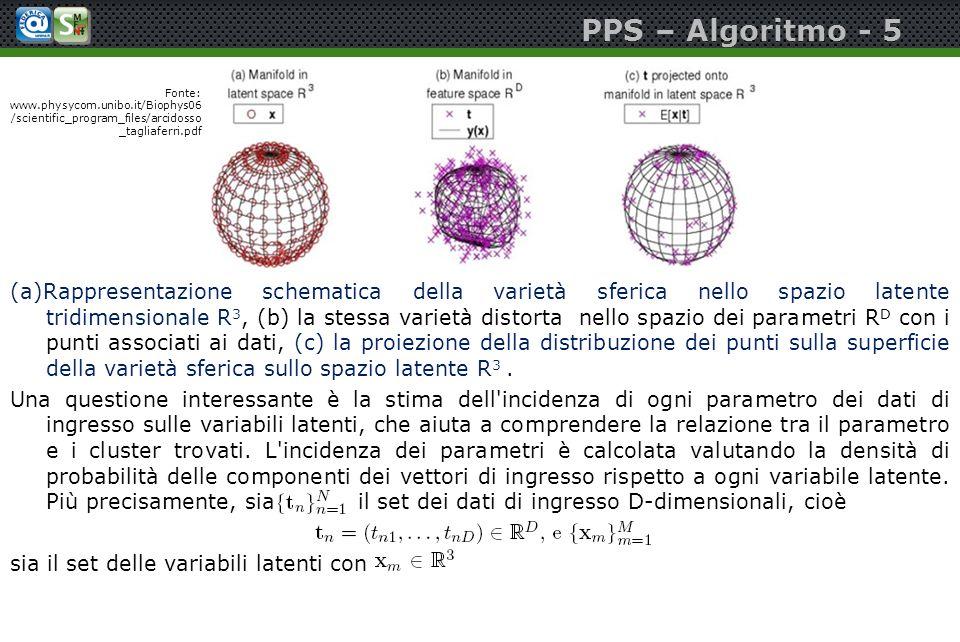 PPS – Algoritmo - 5