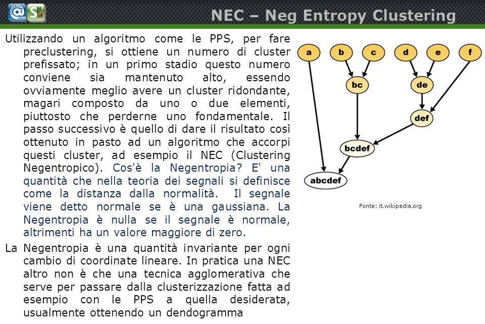 NEC – Neg Entropy Clustering
