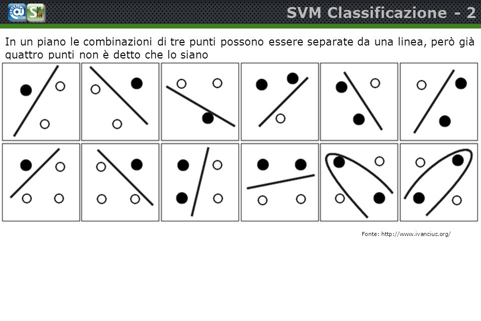 Fonte: http://www.ivanciuc.org/