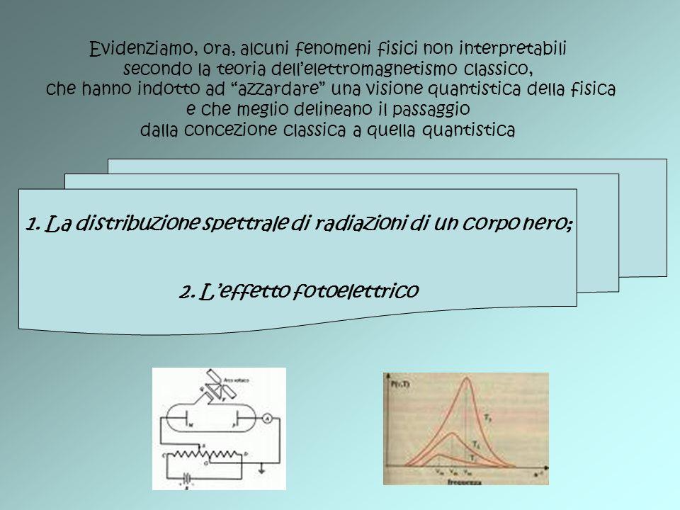 1. La distribuzione spettrale di radiazioni di un corpo nero;