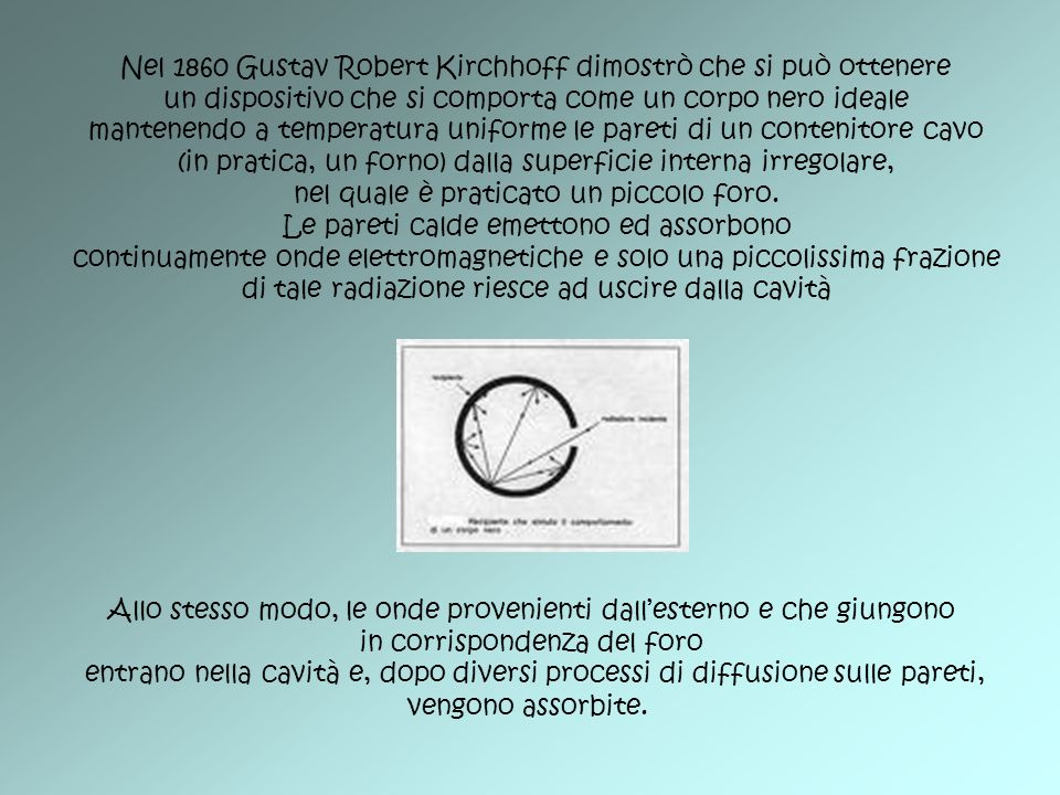 Nel 1860 Gustav Robert Kirchhoff dimostrò che si può ottenere