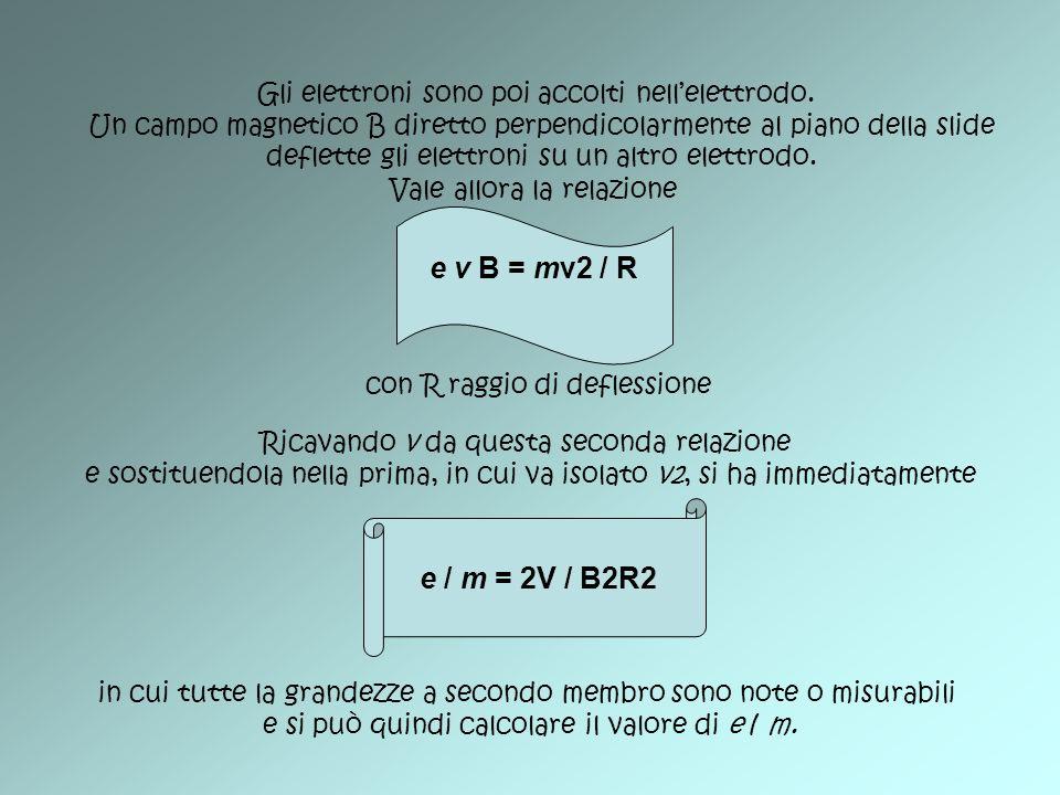 Gli elettroni sono poi accolti nell'elettrodo.