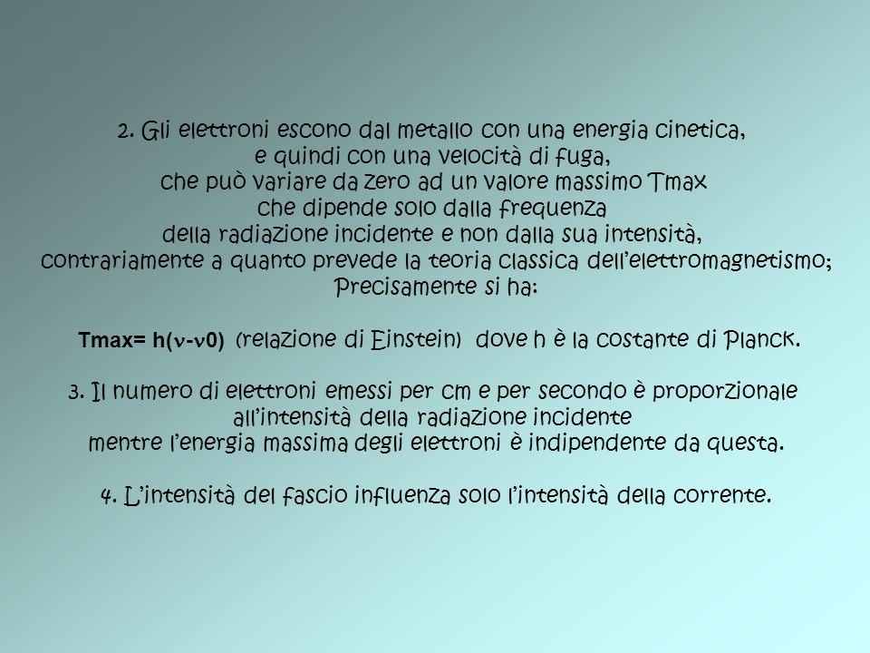 2. Gli elettroni escono dal metallo con una energia cinetica,