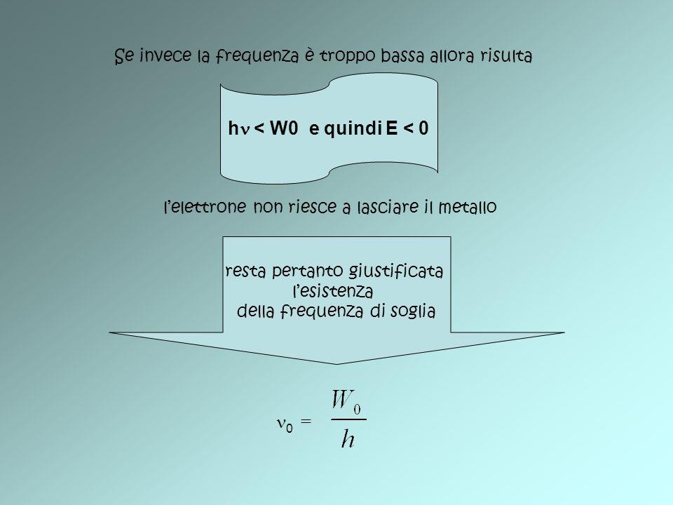 h < W0 e quindi E < 0 0 =