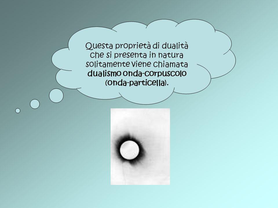Questa proprietà di dualità che si presenta in natura solitamente viene chiamata dualismo onda-corpuscolo (onda-particella).