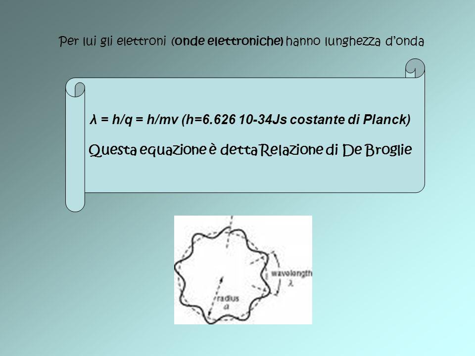 λ = h/q = h/mv (h=6.626 10-34Js costante di Planck)