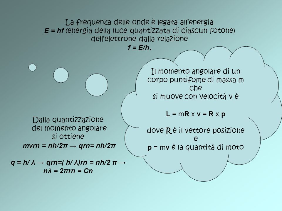 q = h/ λ → qrn=( h/ λ)rn = nh/2 π →