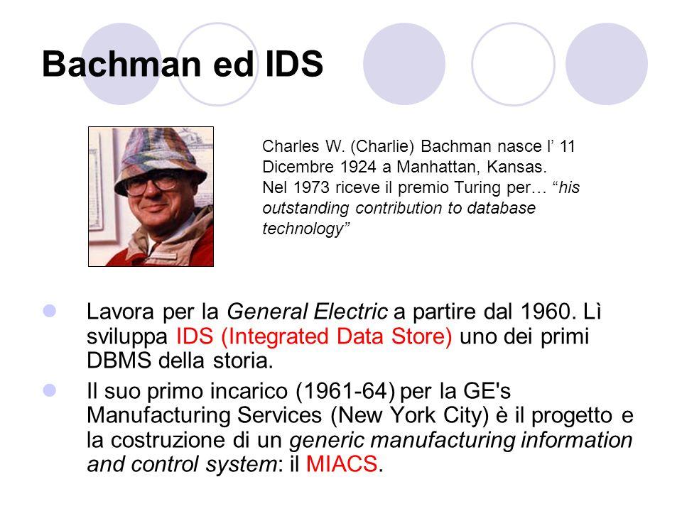 Bachman ed IDS Charles W. (Charlie) Bachman nasce l' 11 Dicembre 1924 a Manhattan, Kansas.