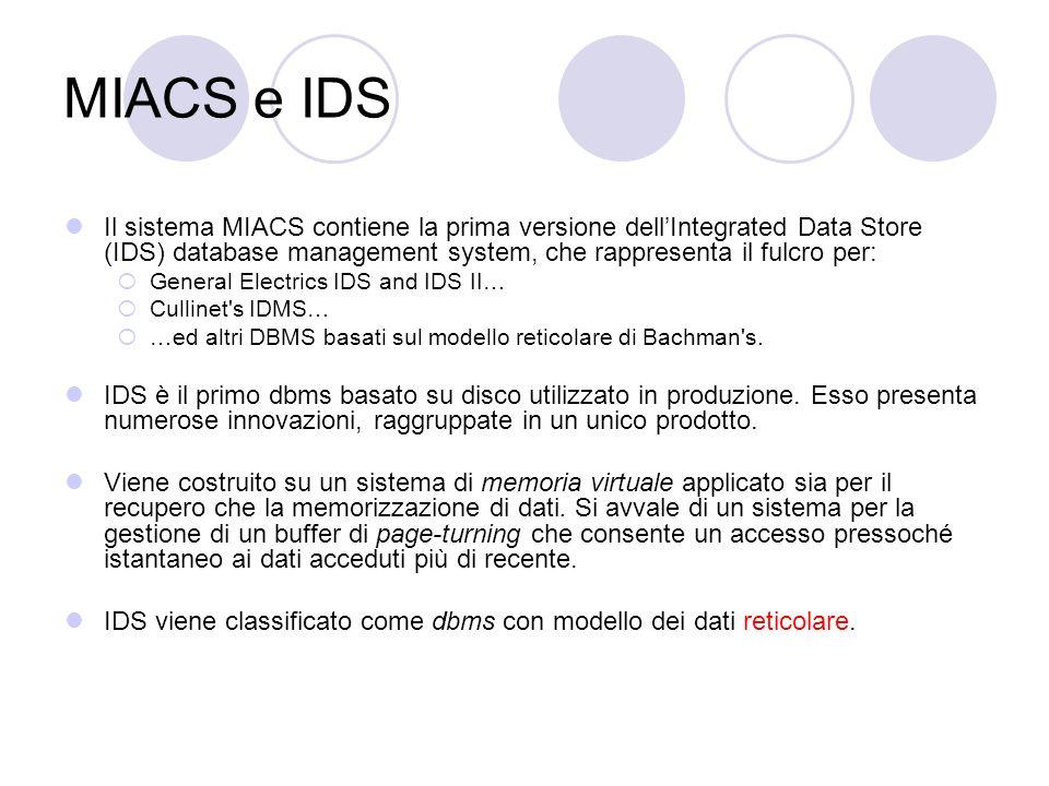MIACS e IDS Il sistema MIACS contiene la prima versione dell'Integrated Data Store (IDS) database management system, che rappresenta il fulcro per: