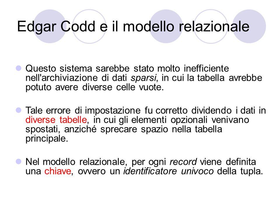 Edgar Codd e il modello relazionale