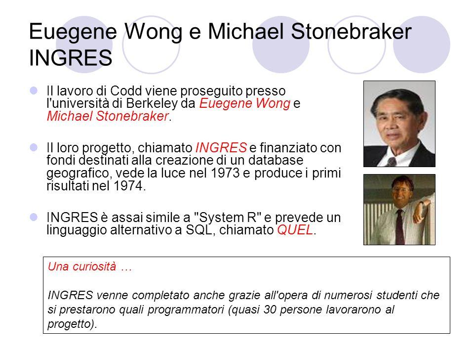 Euegene Wong e Michael Stonebraker INGRES