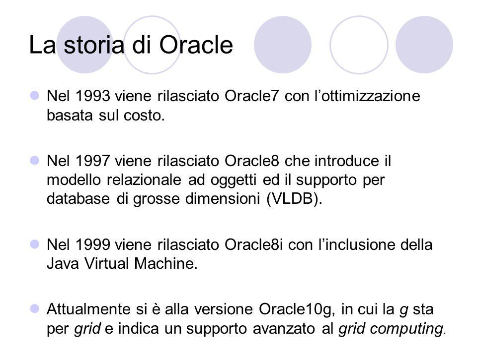 La storia di Oracle Nel 1993 viene rilasciato Oracle7 con l'ottimizzazione basata sul costo.