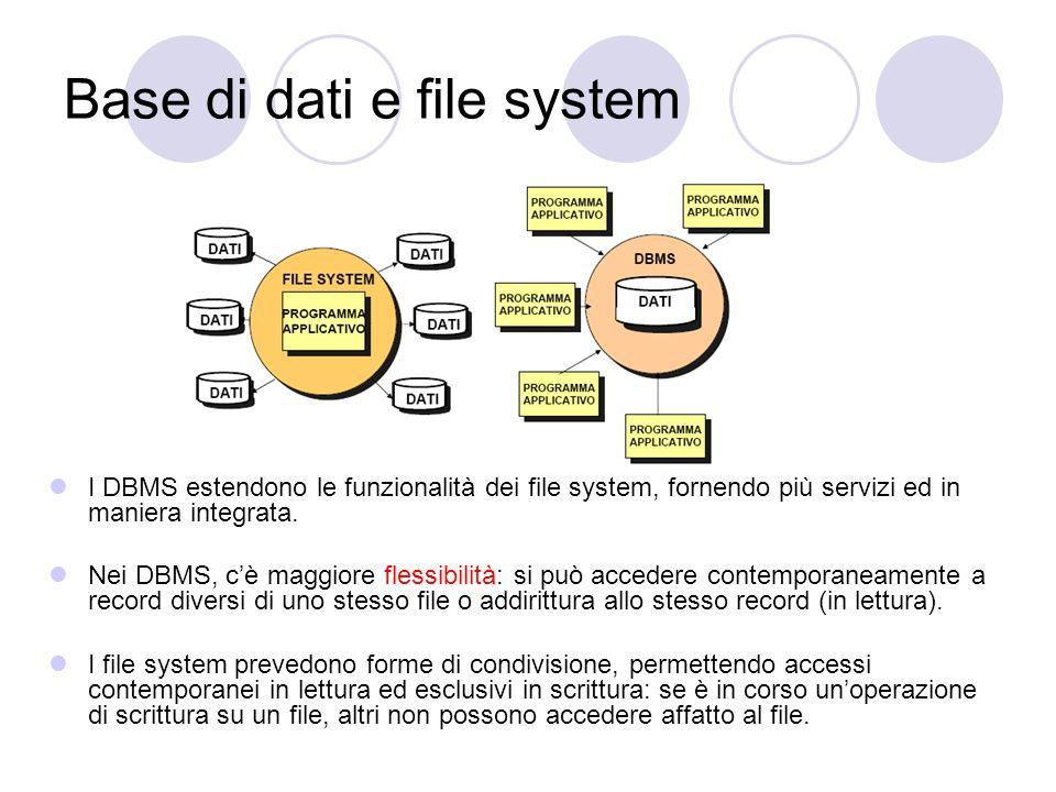 Base di dati e file system