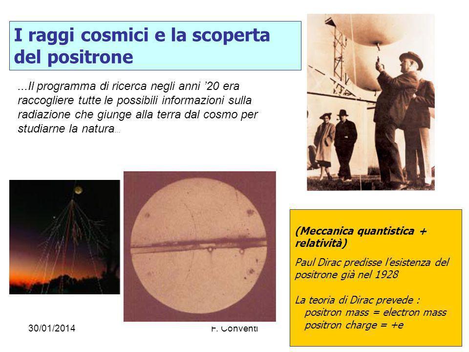 I raggi cosmici e la scoperta del positrone
