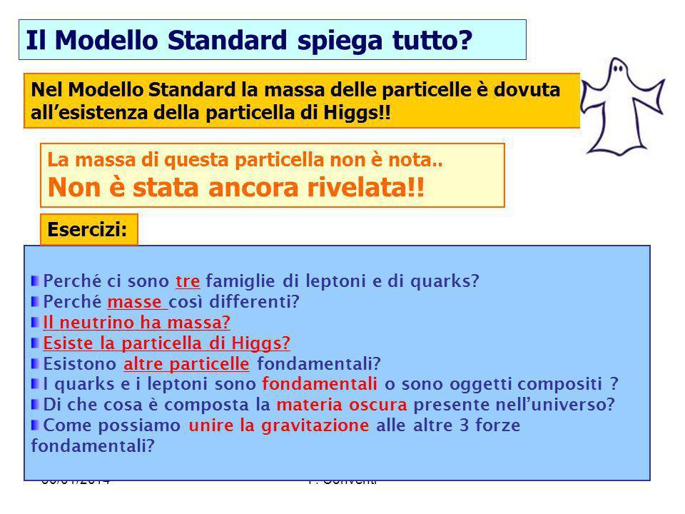 Il Modello Standard spiega tutto