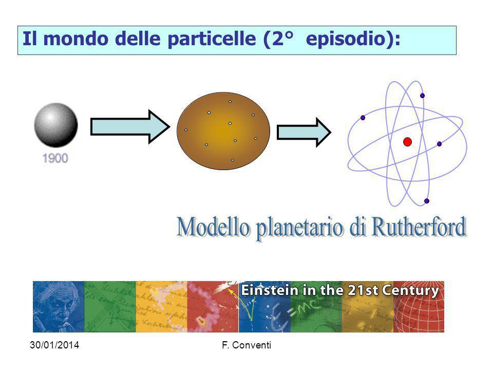 Modello planetario di Rutherford