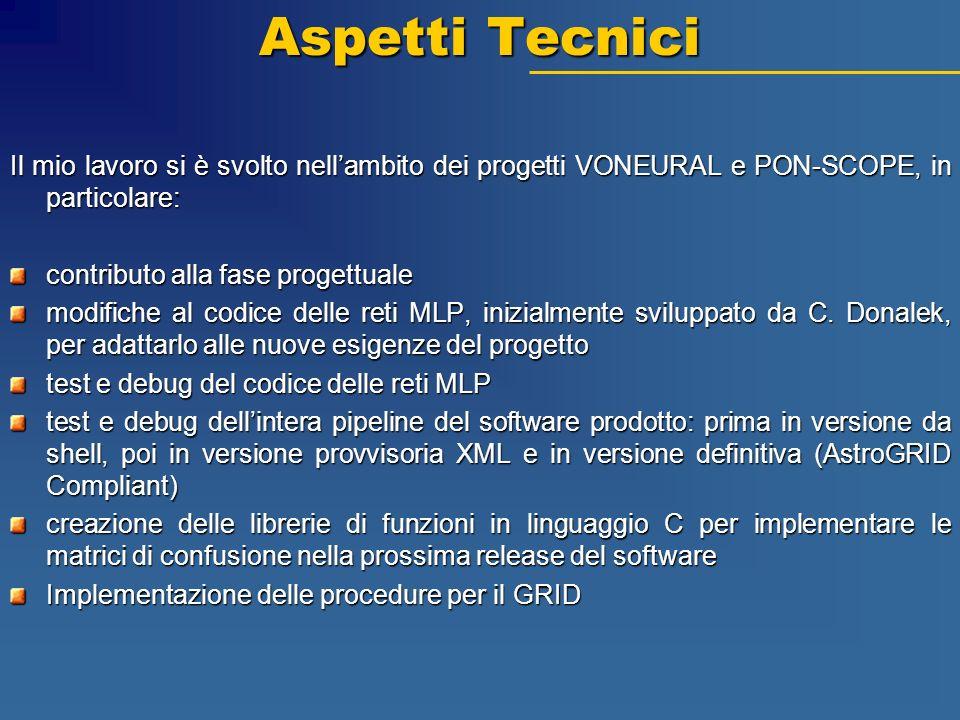 Aspetti Tecnici Il mio lavoro si è svolto nell'ambito dei progetti VONEURAL e PON-SCOPE, in particolare: