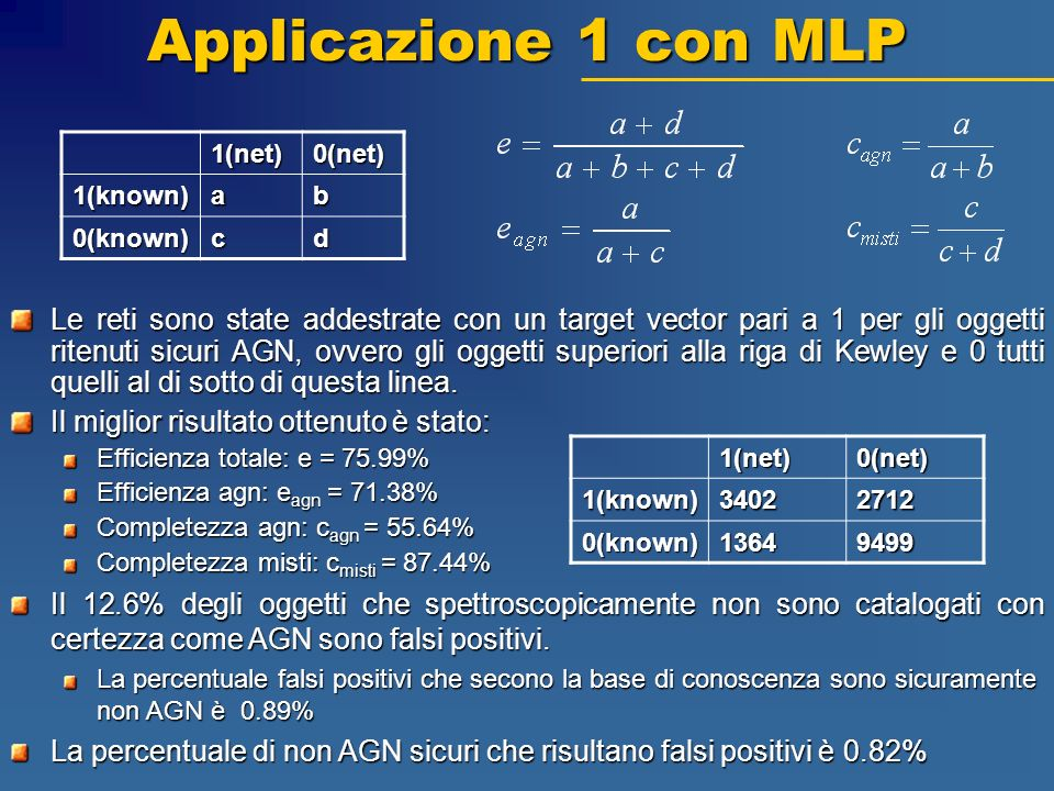 Applicazione 1 con MLP 1(net) 0(net) 1(known) a. b. 0(known) c. d.