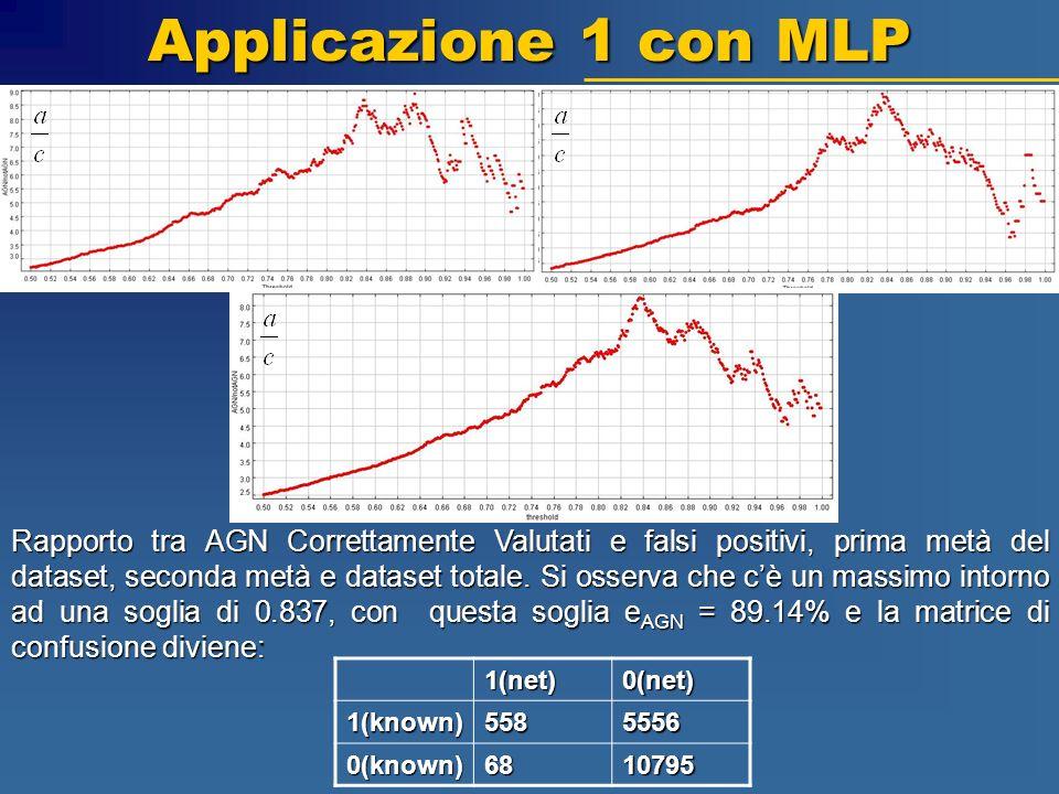 Applicazione 1 con MLP