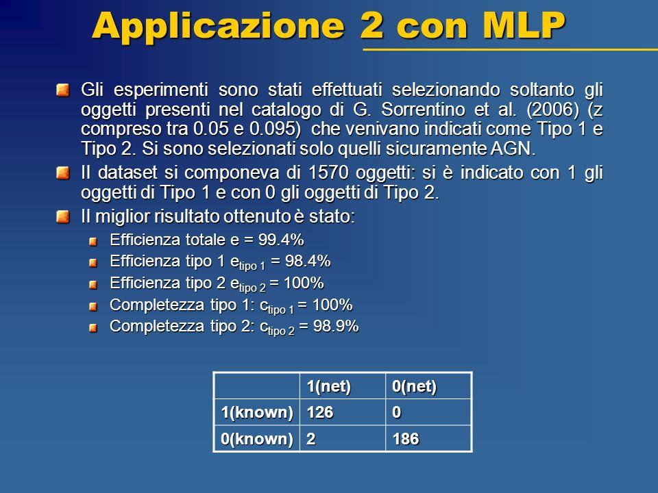 Applicazione 2 con MLP