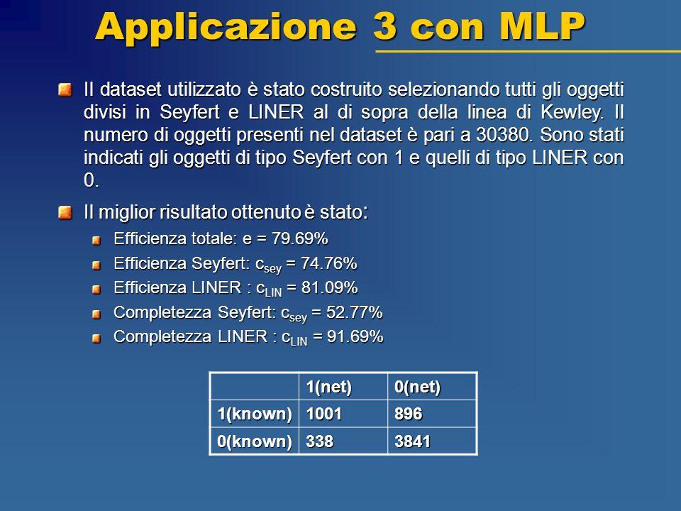 Applicazione 3 con MLP