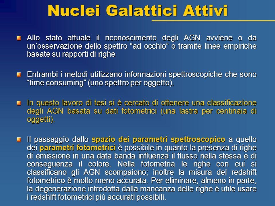 Nuclei Galattici Attivi