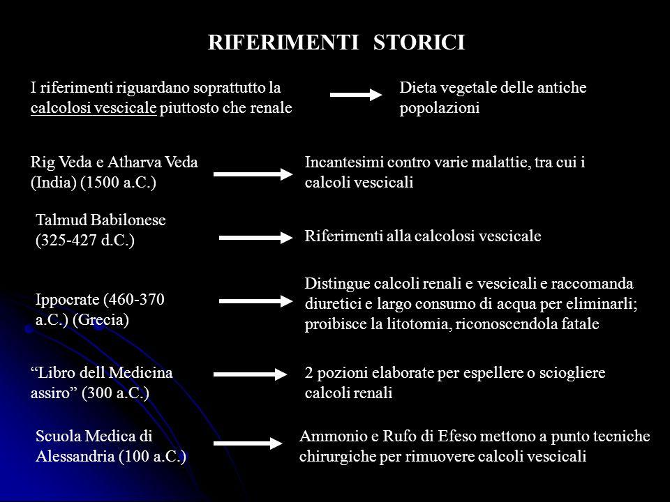 RIFERIMENTI STORICI I riferimenti riguardano soprattutto la calcolosi vescicale piuttosto che renale.