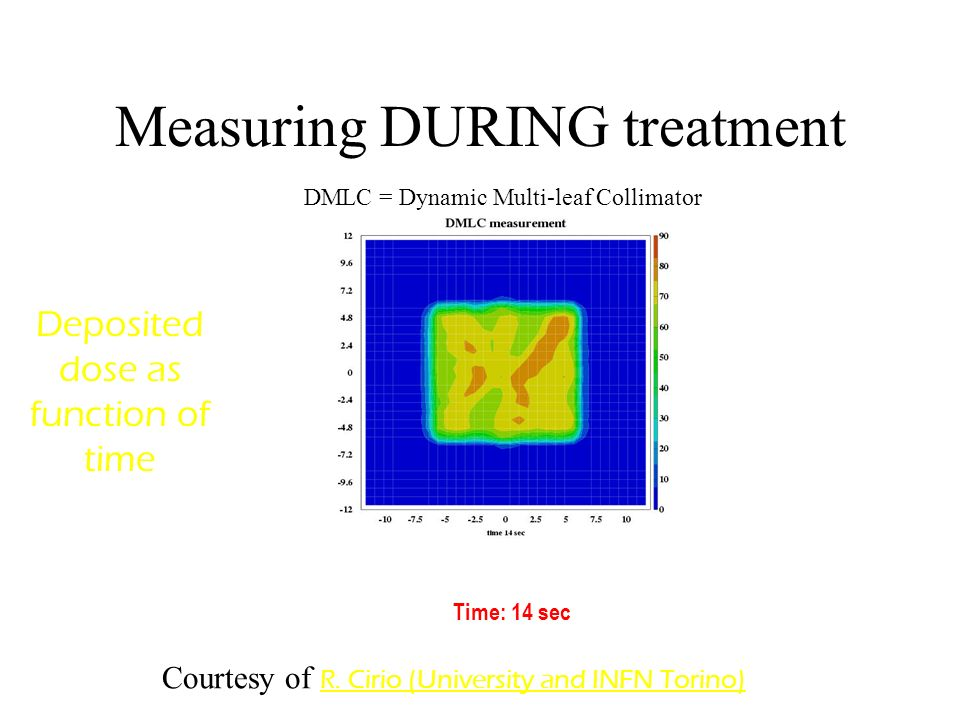 Measuring DURING treatment