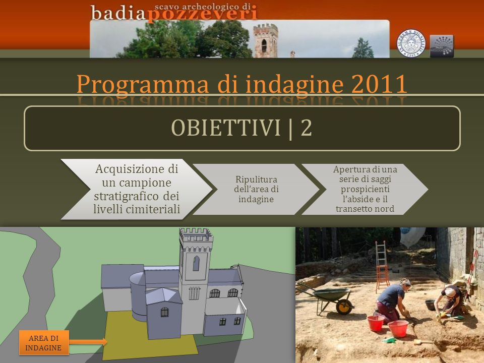 Programma di indagine 2011 AREA DI INDAGINE OBIETTIVI | 2
