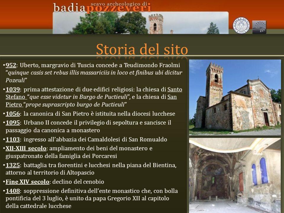 Storia del sito