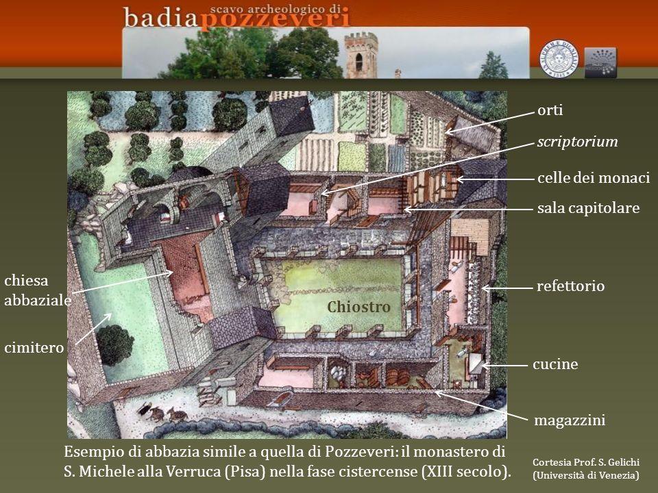 orti scriptorium celle dei monaci sala capitolare chiesa abbaziale