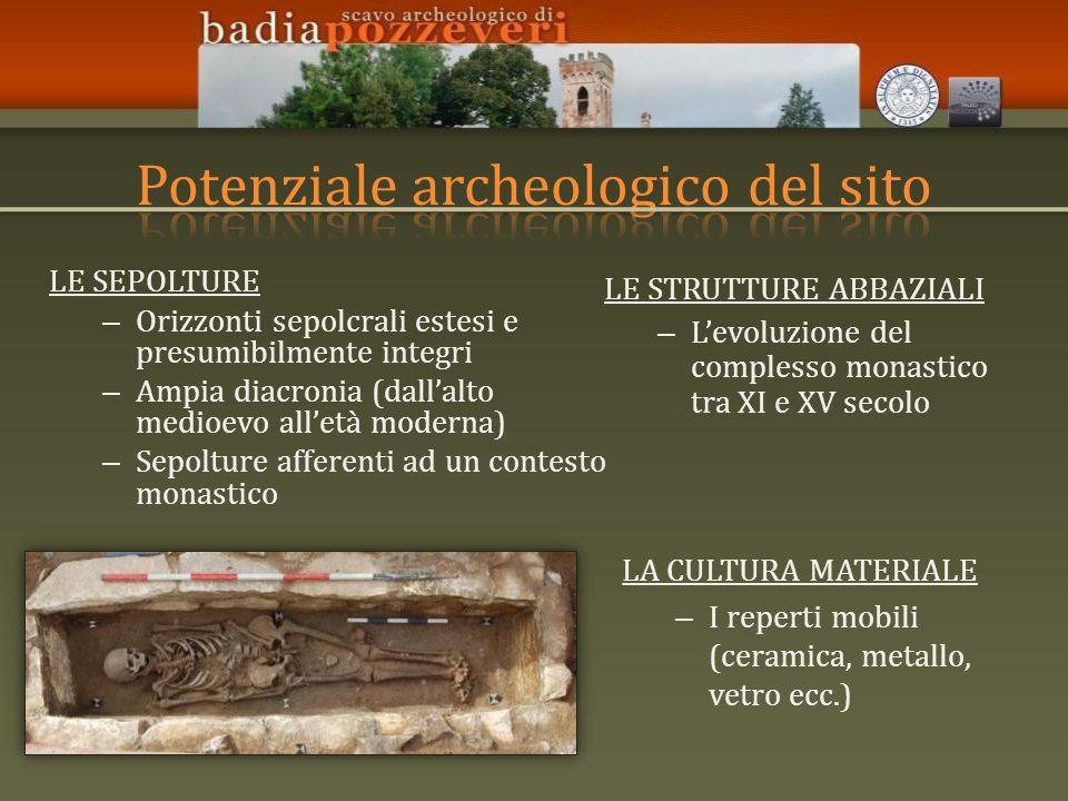 Potenziale archeologico del sito