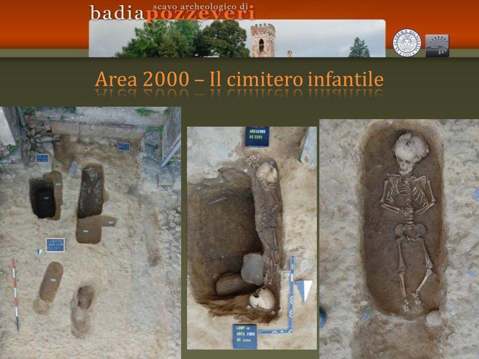 Area 2000 – Il cimitero infantile