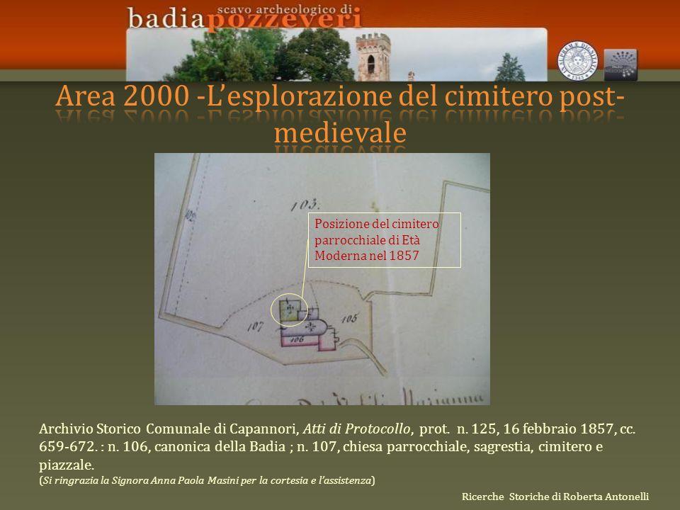 Area 2000 -L'esplorazione del cimitero post-medievale