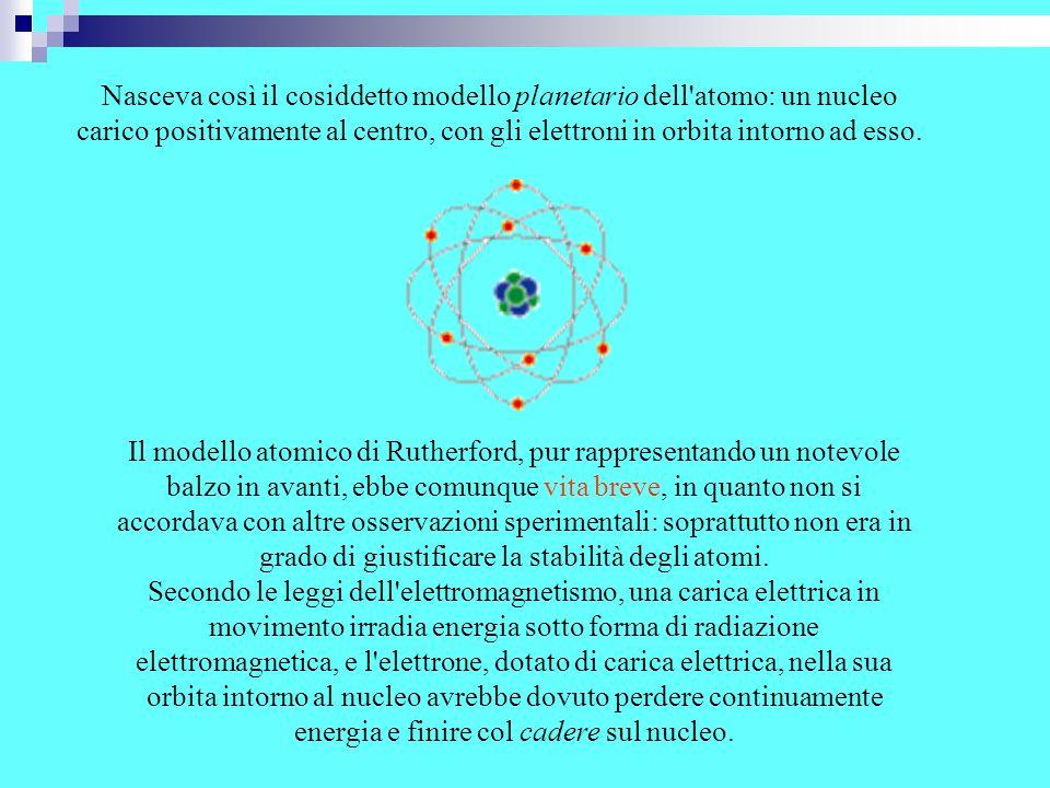 Nasceva così il cosiddetto modello planetario dell atomo: un nucleo carico positivamente al centro, con gli elettroni in orbita intorno ad esso.