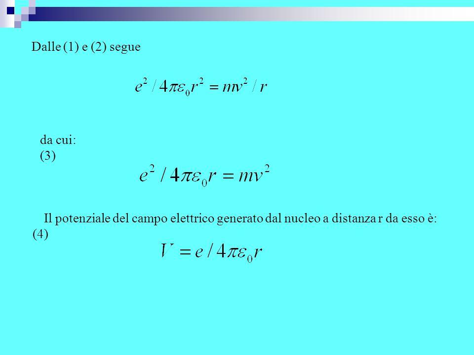 Dalle (1) e (2) segue da cui: (3) Il potenziale del campo elettrico generato dal nucleo a distanza r da esso è: