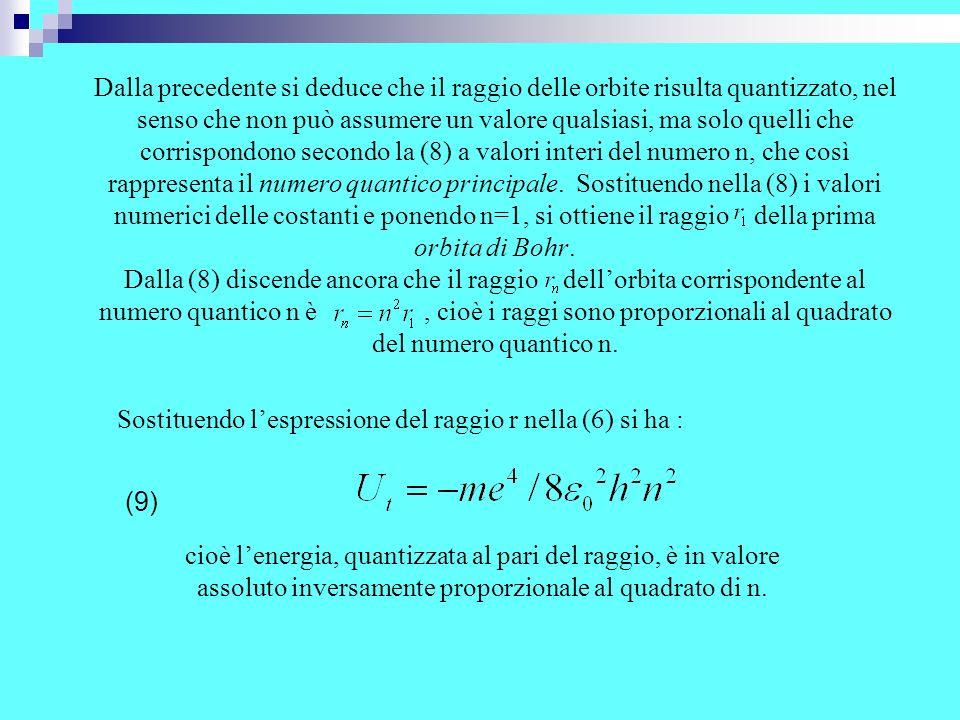 Sostituendo l'espressione del raggio r nella (6) si ha :