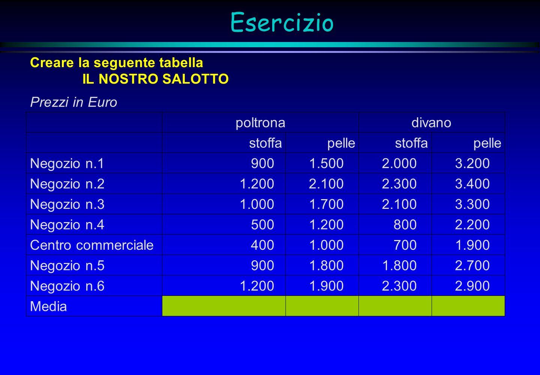 Esercizio Creare la seguente tabella IL NOSTRO SALOTTO Prezzi in Euro