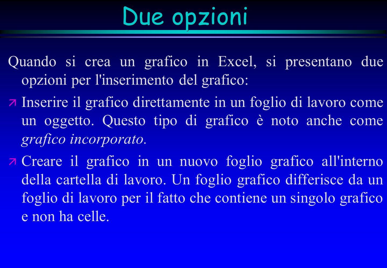 Due opzioni Quando si crea un grafico in Excel, si presentano due opzioni per l inserimento del grafico: