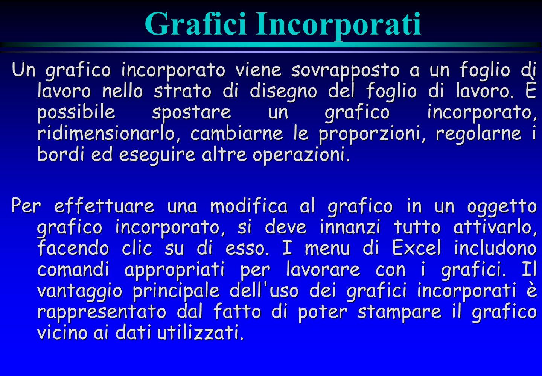 Grafici Incorporati