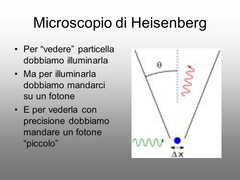 Microscopio di Heisenberg