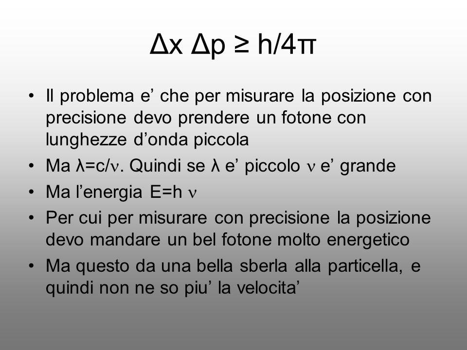 Δx Δp ≥ h/4π Il problema e' che per misurare la posizione con precisione devo prendere un fotone con lunghezze d'onda piccola.