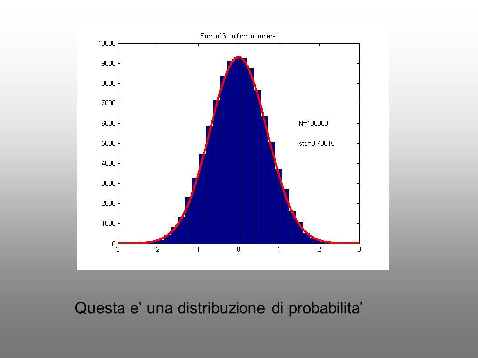 Questa e' una distribuzione di probabilita'