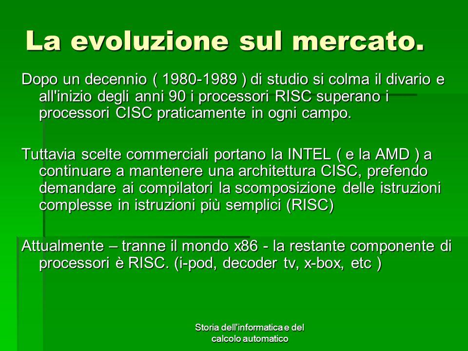 La evoluzione sul mercato.