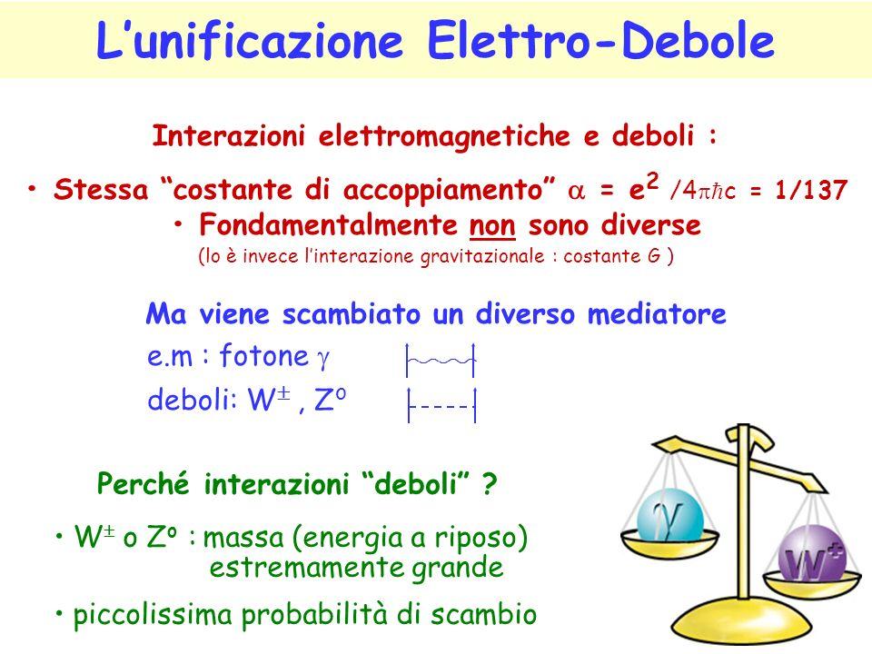 L'unificazione Elettro-Debole
