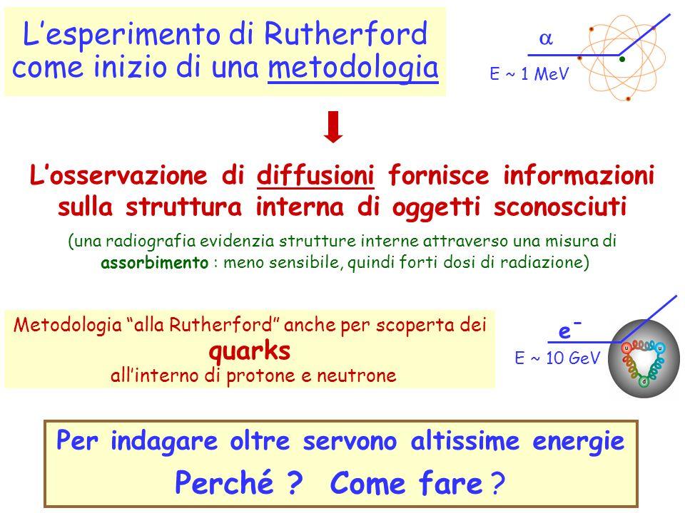 L'esperimento di Rutherford come inizio di una metodologia