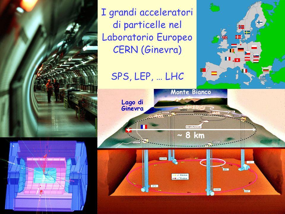 I grandi acceleratori di particelle nel Laboratorio Europeo CERN (Ginevra) SPS, LEP, … LHC